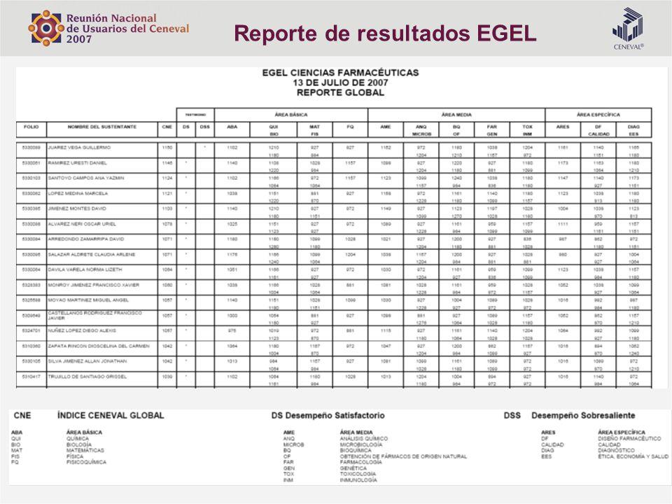 Reporte de resultados EGEL