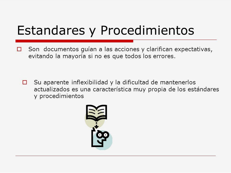 Estandares y Procedimientos