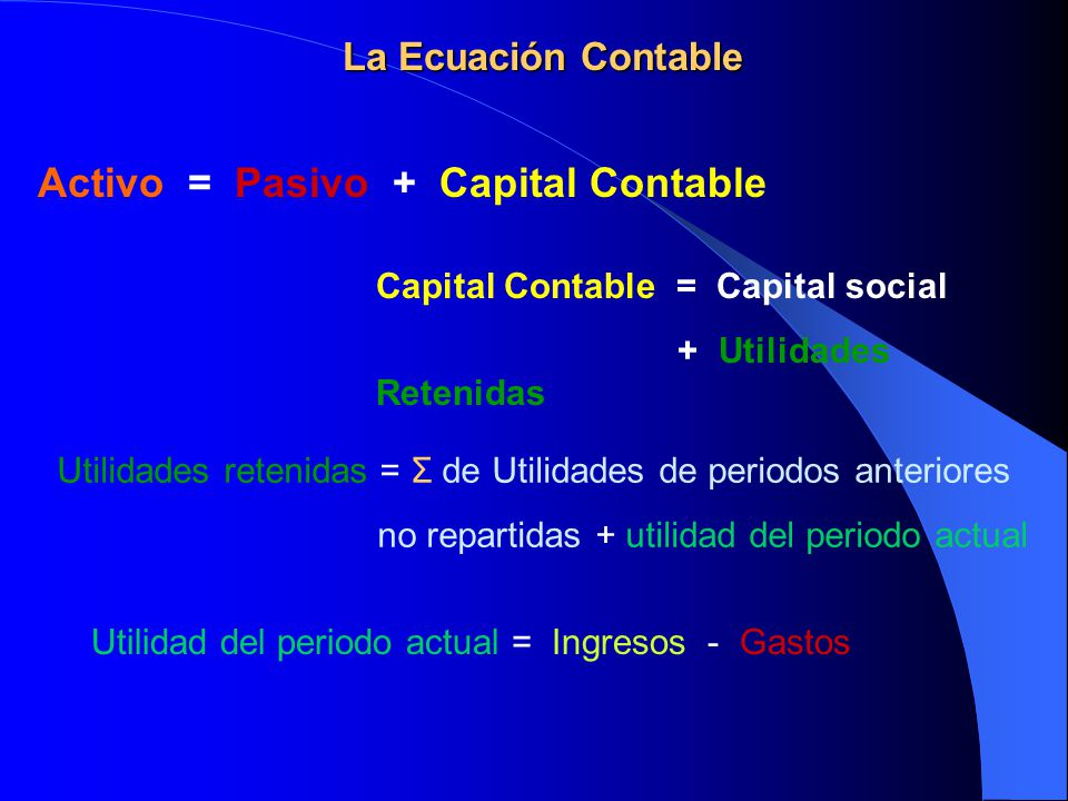 Activo = Pasivo + Capital Contable
