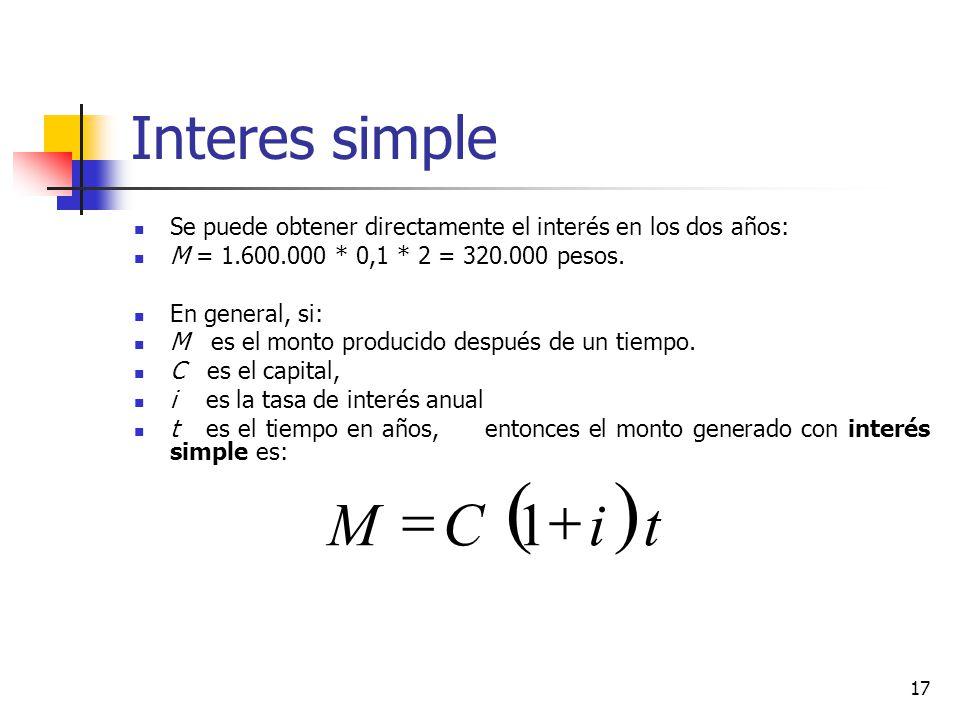 ( ) t i C M + = 1 Interes simple