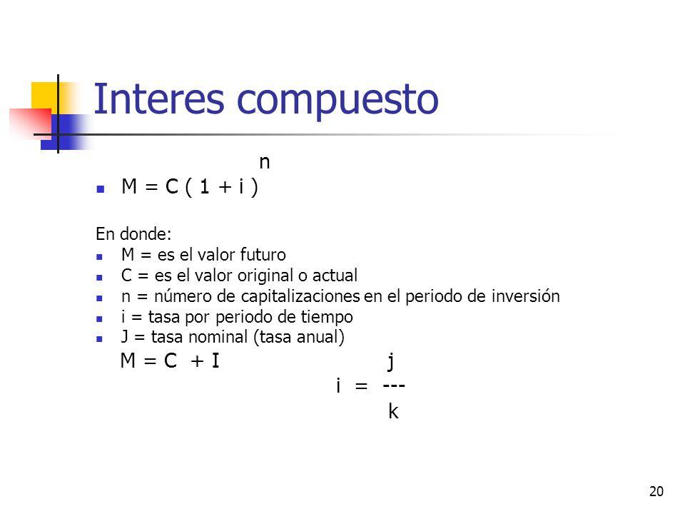 Interes compuesto M = C ( 1 + i ) M = C + I j i = --- k n En donde: