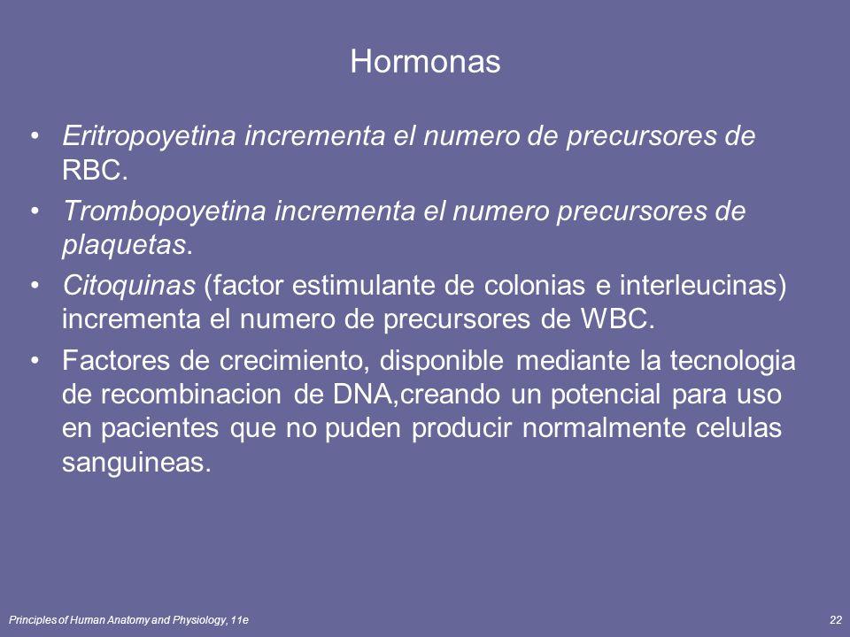 Hormonas Eritropoyetina incrementa el numero de precursores de RBC.
