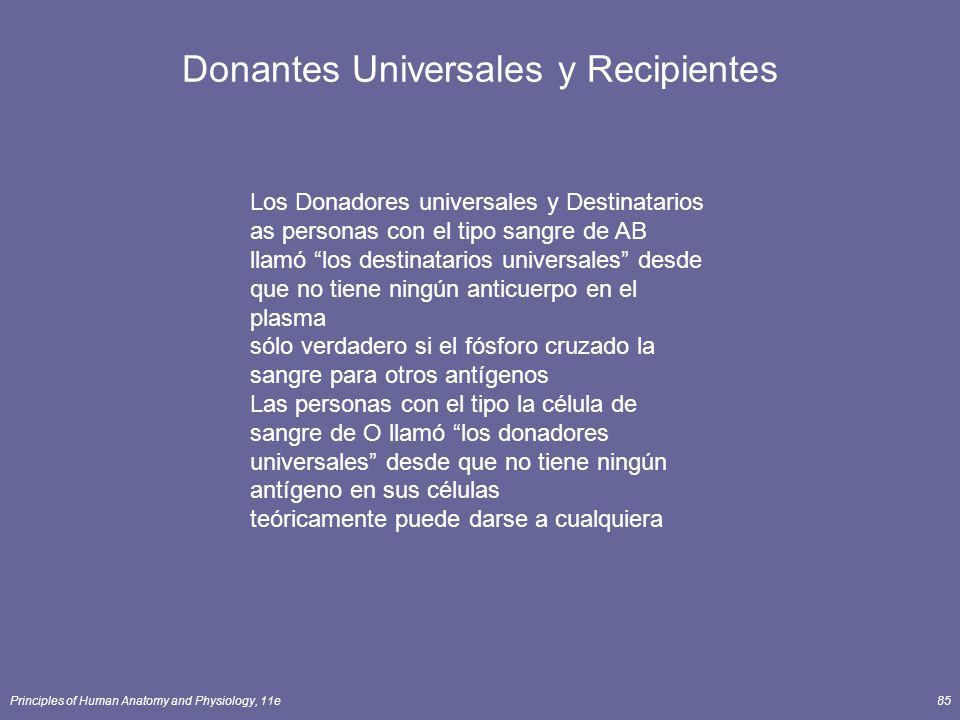 Donantes Universales y Recipientes