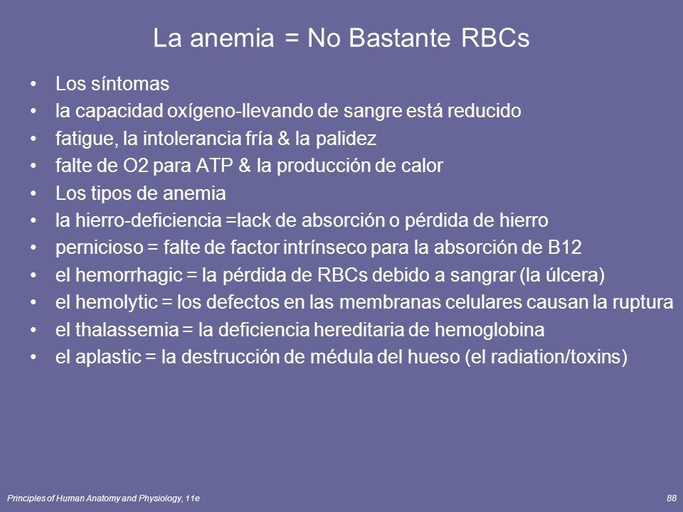 La anemia = No Bastante RBCs