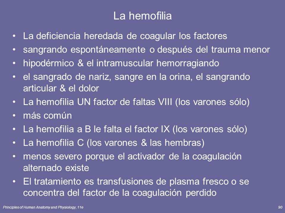 La hemofilia La deficiencia heredada de coagular los factores