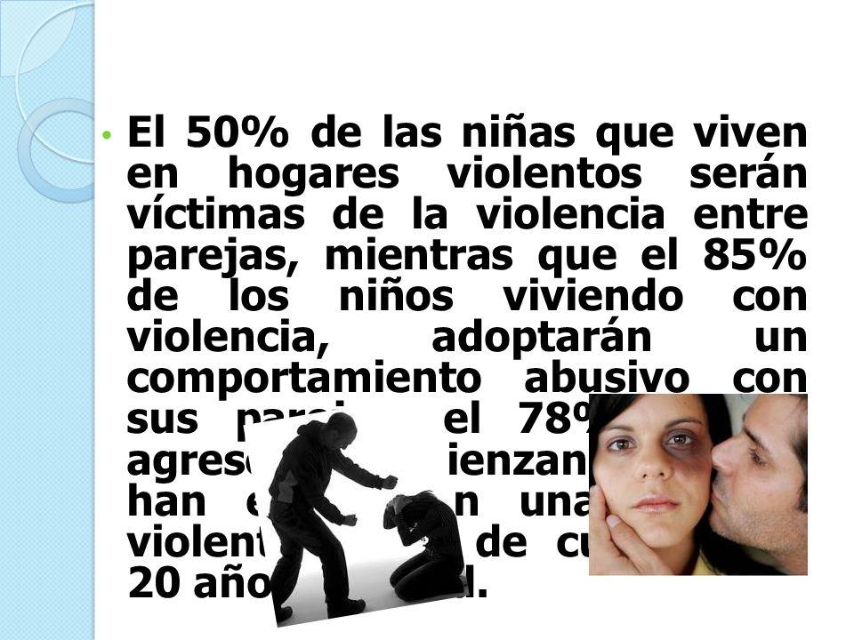 El 50% de las niñas que viven en hogares violentos serán víctimas de la violencia entre parejas, mientras que el 85% de los niños viviendo con violencia, adoptarán un comportamiento abusivo con sus parejas, el 78% de los agresores comienzan agredir o han estado en una relación violenta antes de cumplir los 20 años de edad.