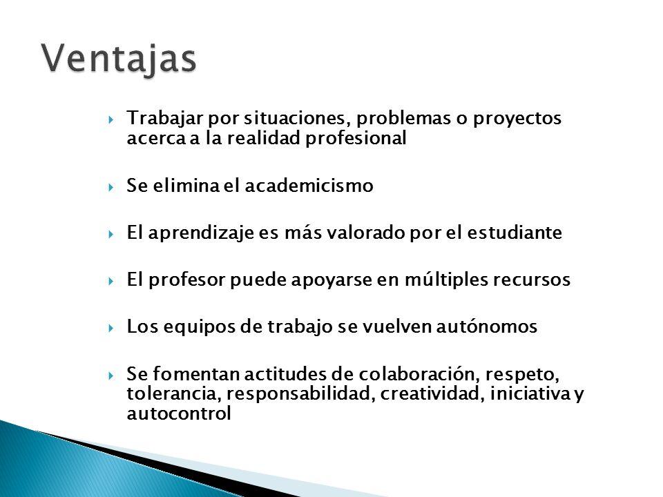 Ventajas Trabajar por situaciones, problemas o proyectos acerca a la realidad profesional. Se elimina el academicismo.