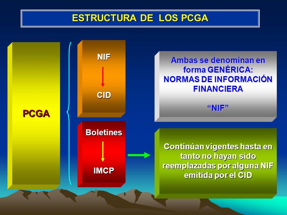 Ambas se denominan en forma GENÉRICA: NORMAS DE INFORMACIÓN FINANCIERA
