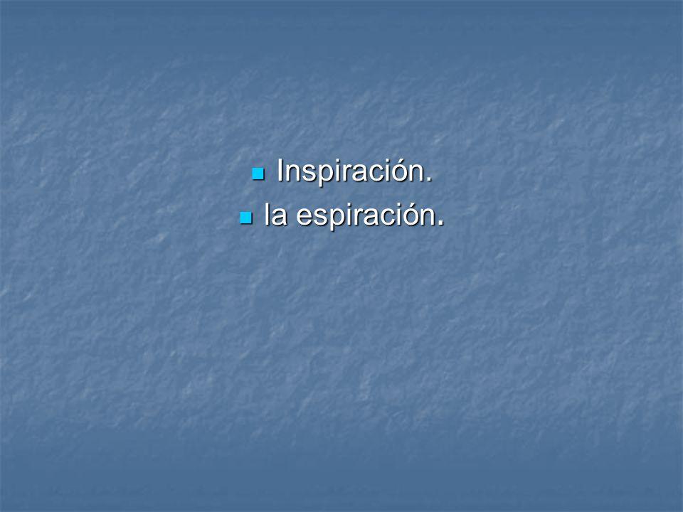 Inspiración. la espiración.