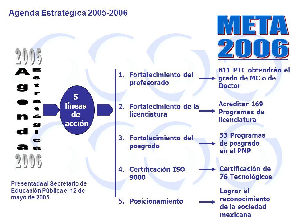 META 2006 2005 Agenda Estratégica 2006 Agenda Estratégica 2005-2006 5