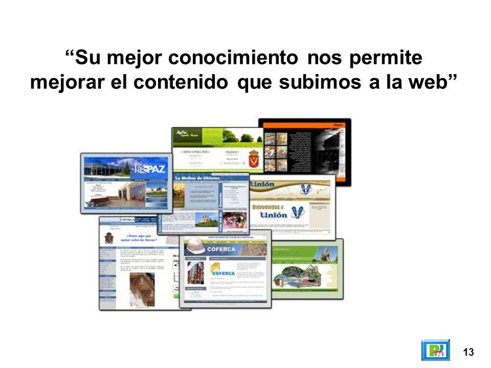 Su mejor conocimiento nos permite mejorar el contenido que subimos a la web