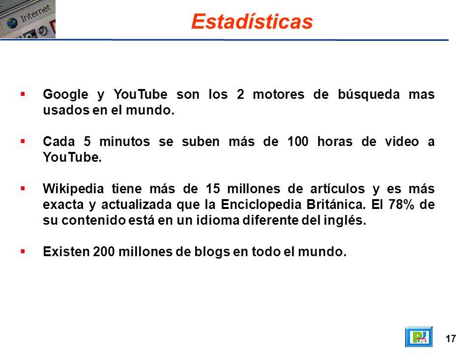 Estadísticas Google y YouTube son los 2 motores de búsqueda mas usados en el mundo. Cada 5 minutos se suben más de 100 horas de video a YouTube.