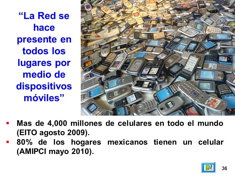 La Red se hace presente en todos los lugares por medio de dispositivos móviles
