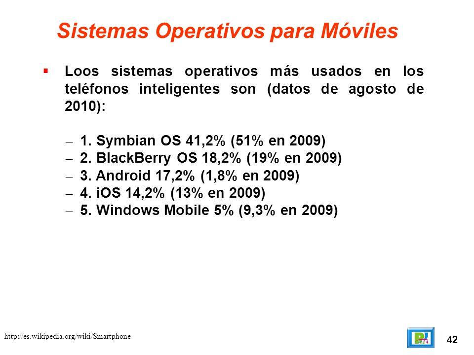 Sistemas Operativos para Móviles