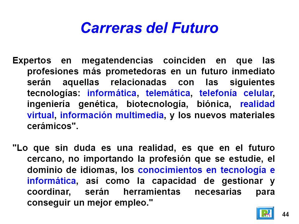 Carreras del Futuro