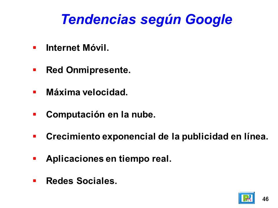 Tendencias según Google