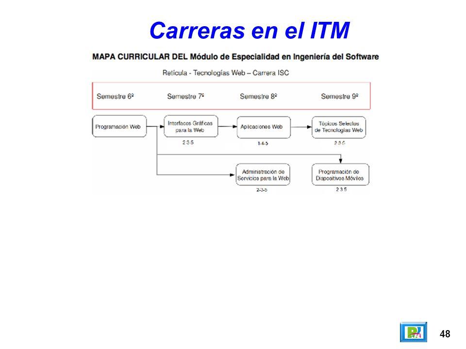 Carreras en el ITM 48