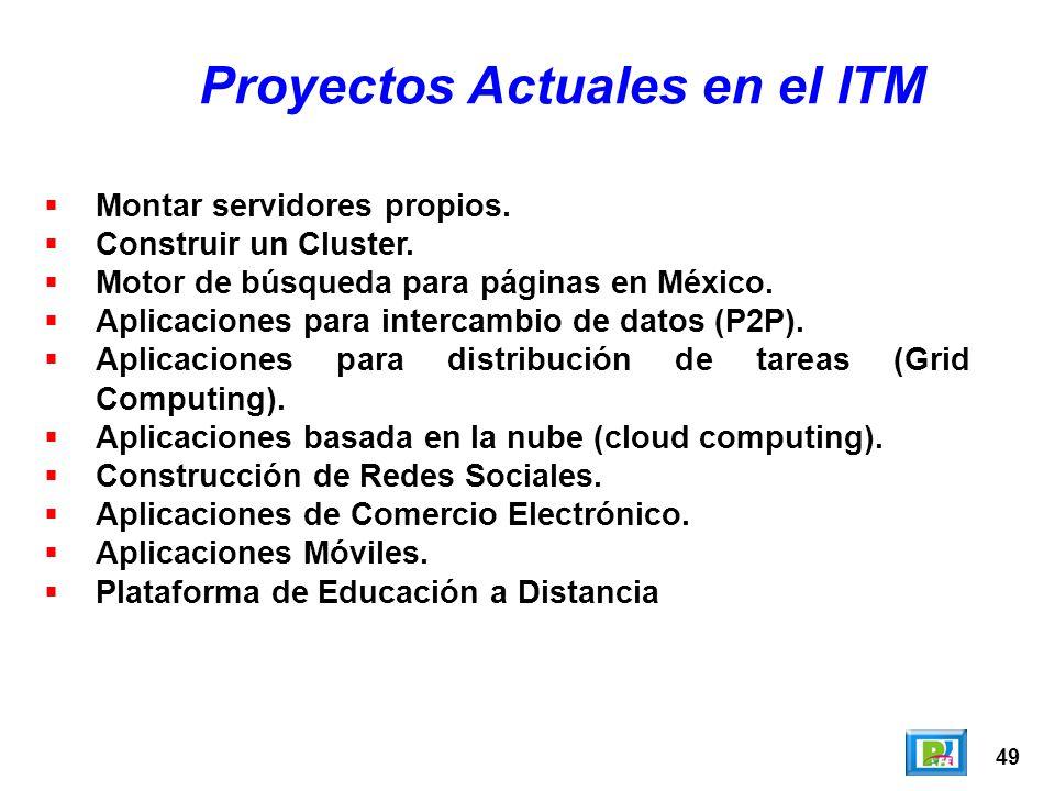 Proyectos Actuales en el ITM