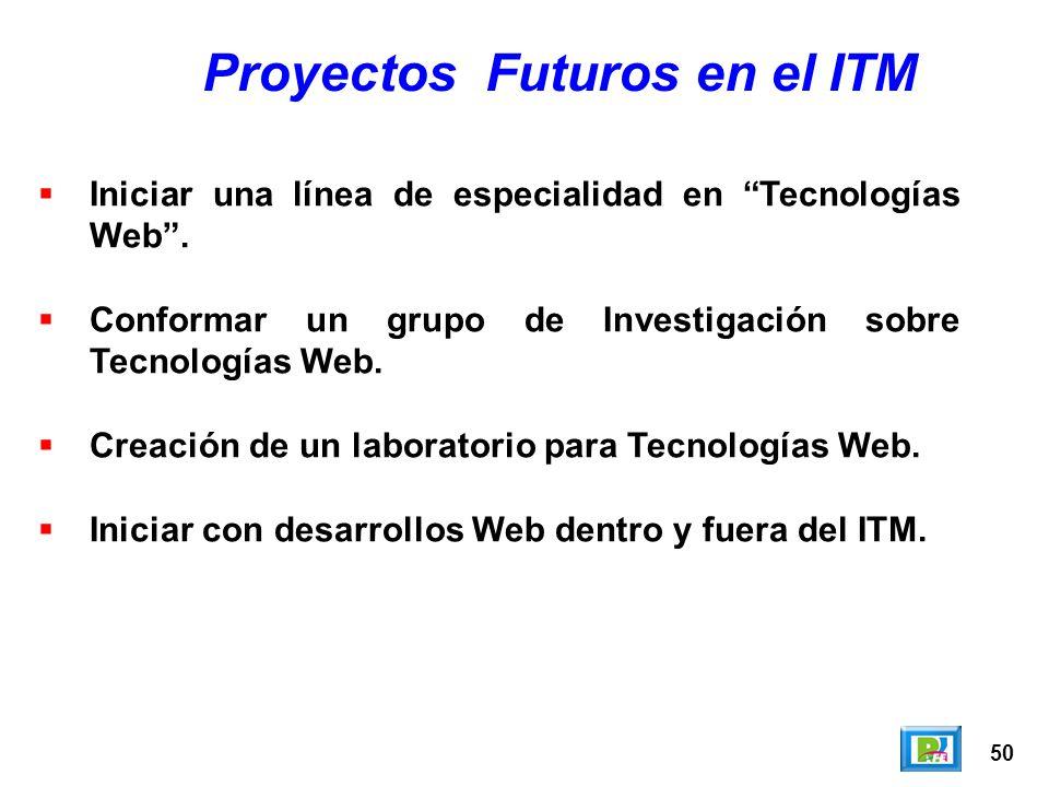 Proyectos Futuros en el ITM