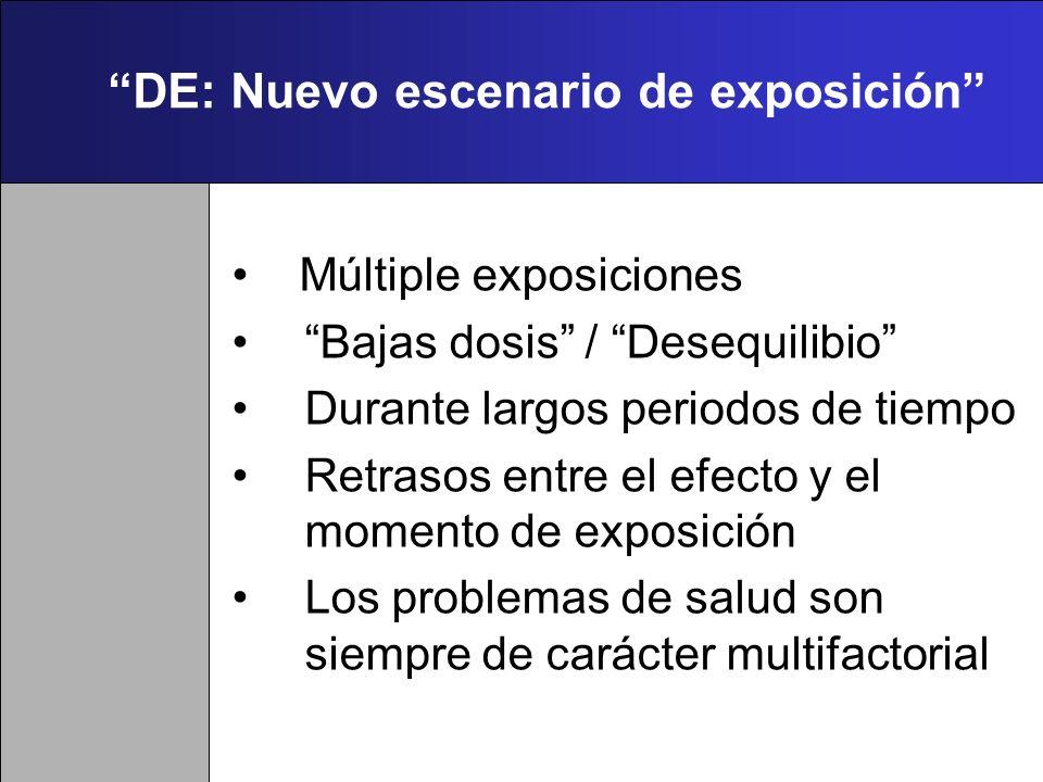 DE: Nuevo escenario de exposición