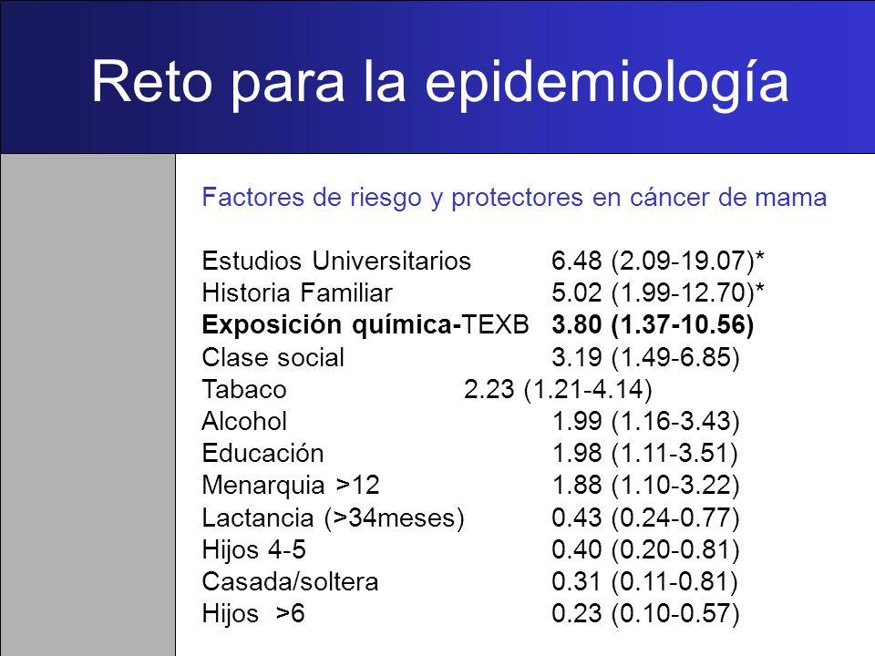 Reto para la epidemiología