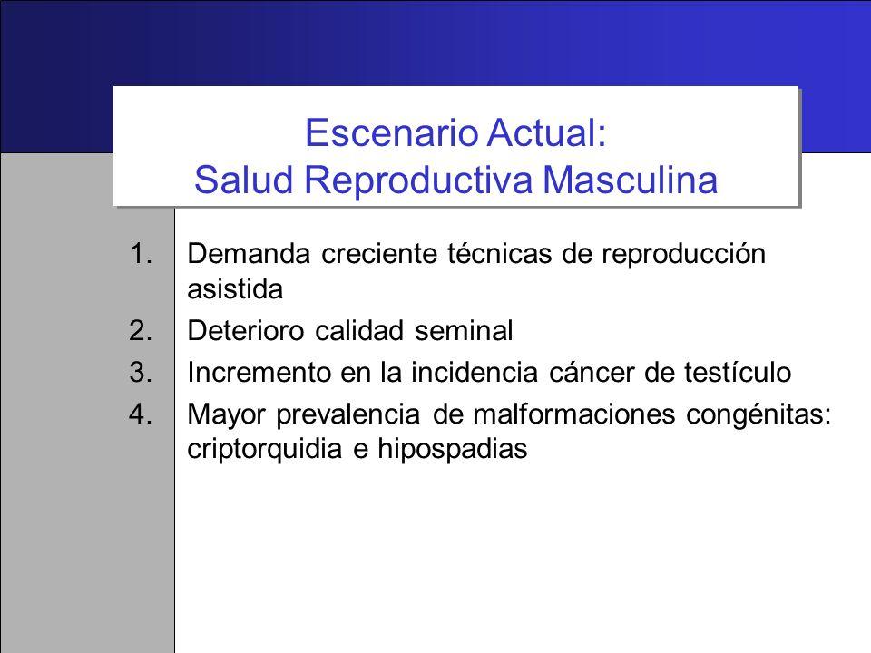 Escenario Actual: Salud Reproductiva Masculina
