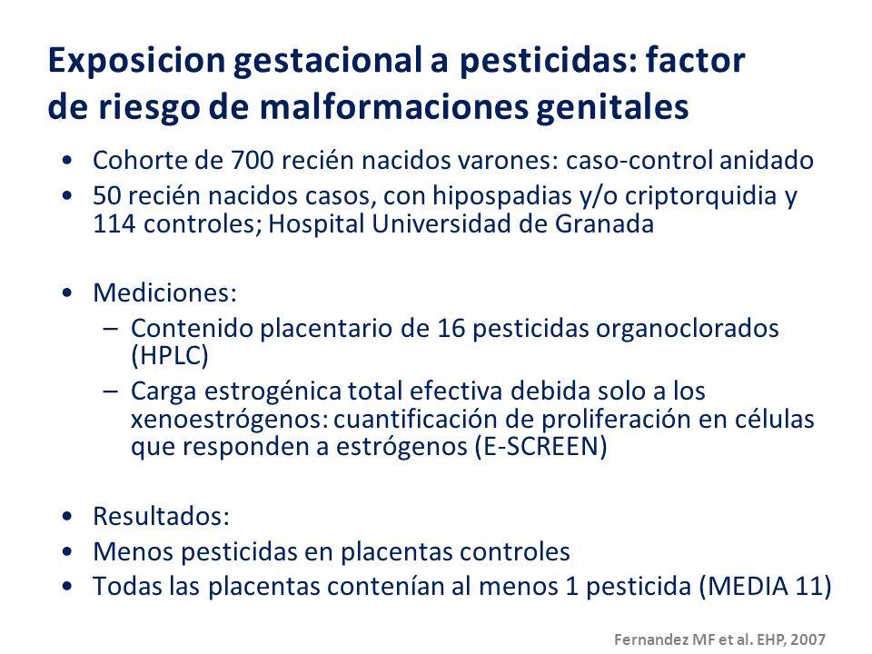 Exposicion gestacional a pesticidas: factor de riesgo de malformaciones genitales