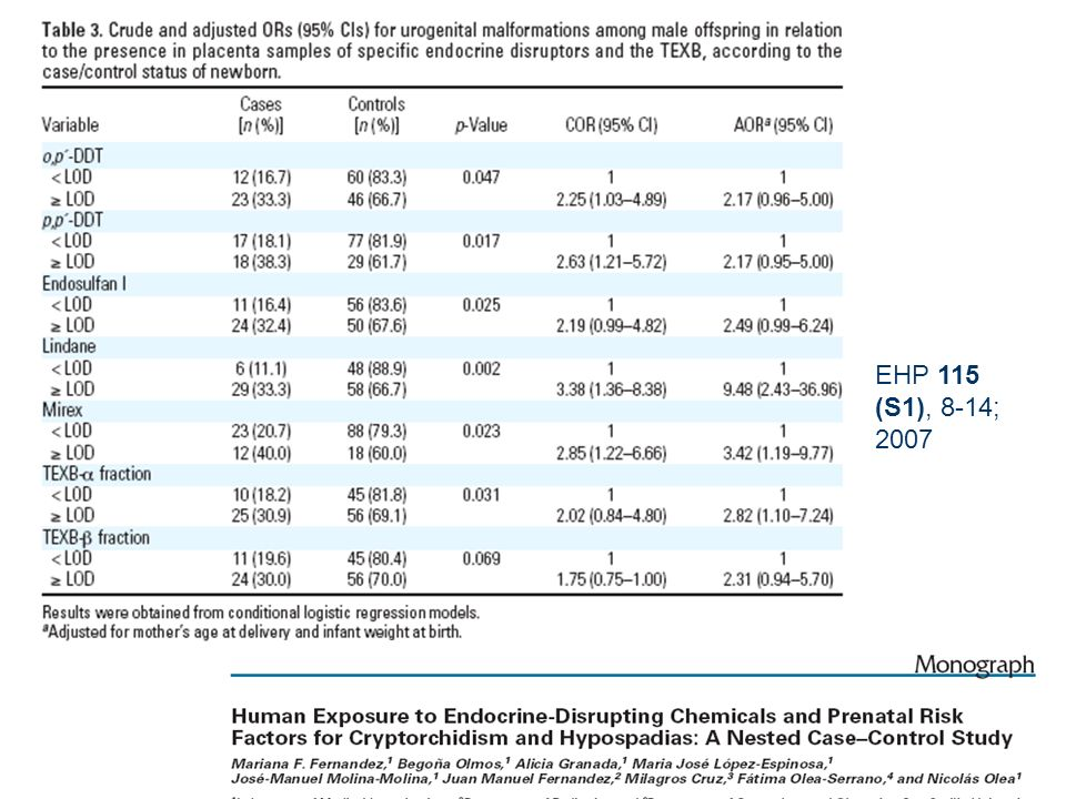 EHP 115 (S1), 8-14; 2007 36