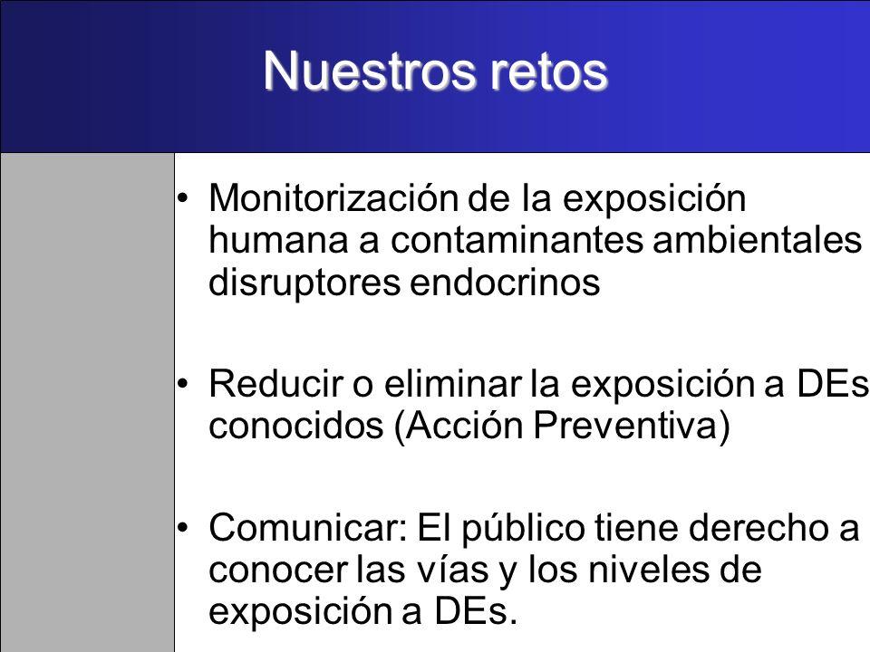 Nuestros retosMonitorización de la exposición humana a contaminantes ambientales disruptores endocrinos.