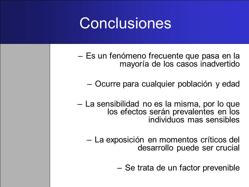 Conclusiones Es un fenómeno frecuente que pasa en la mayoría de los casos inadvertido. Ocurre para cualquier población y edad.