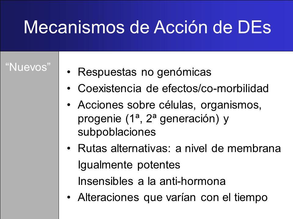 Mecanismos de Acción de DEs