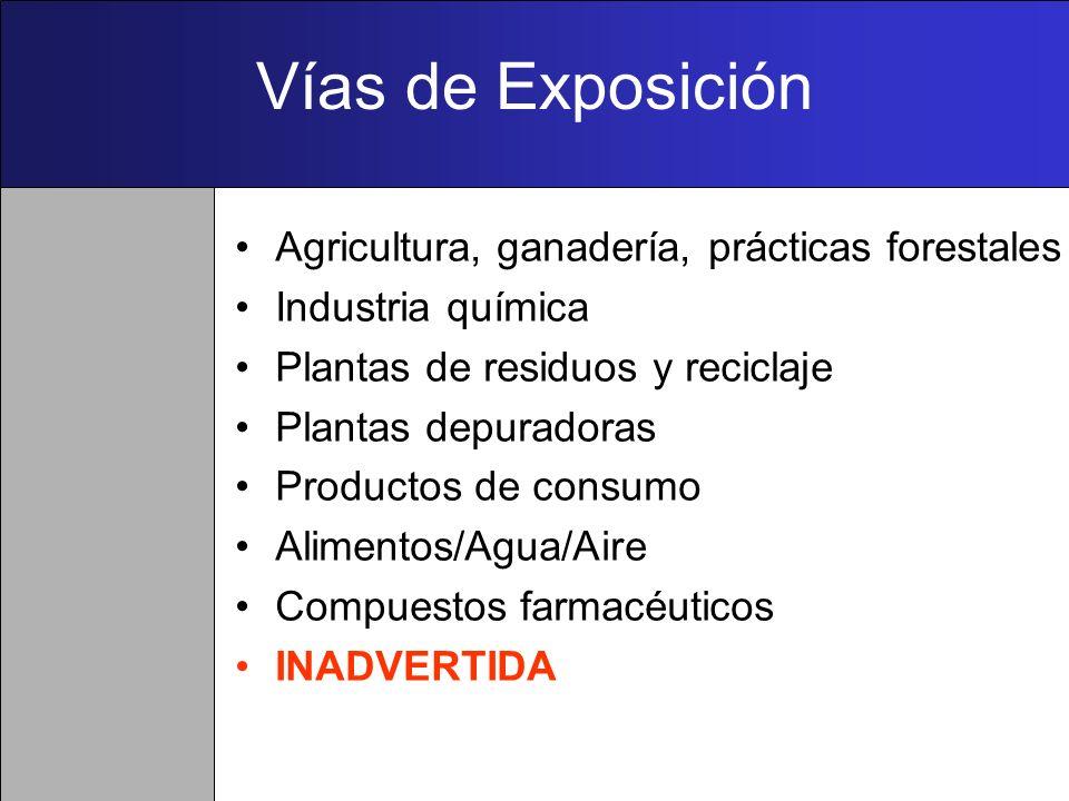 Vías de Exposición Agricultura, ganadería, prácticas forestales