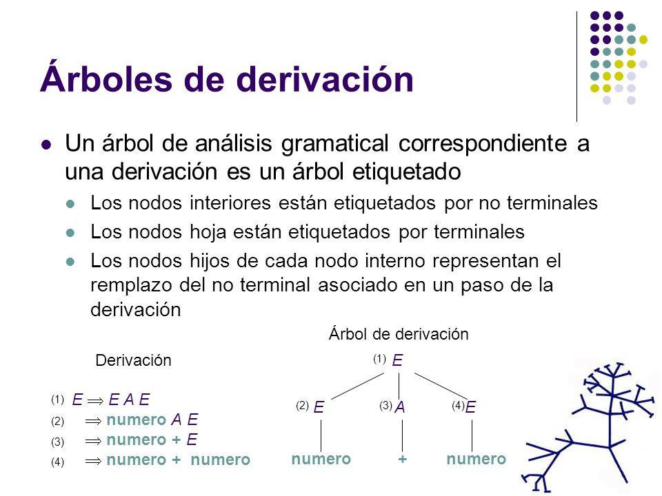 Árboles de derivación Un árbol de análisis gramatical correspondiente a una derivación es un árbol etiquetado.