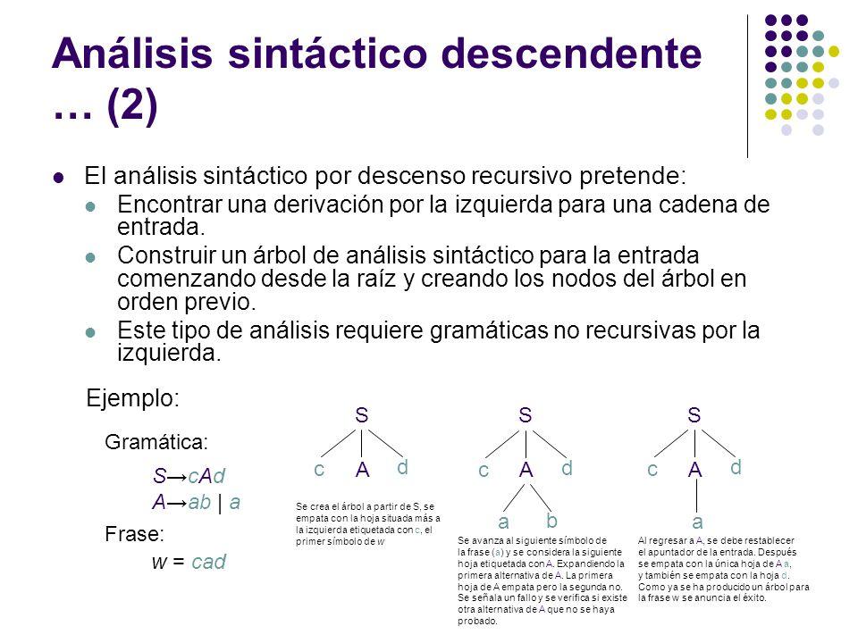 Análisis sintáctico descendente … (2)