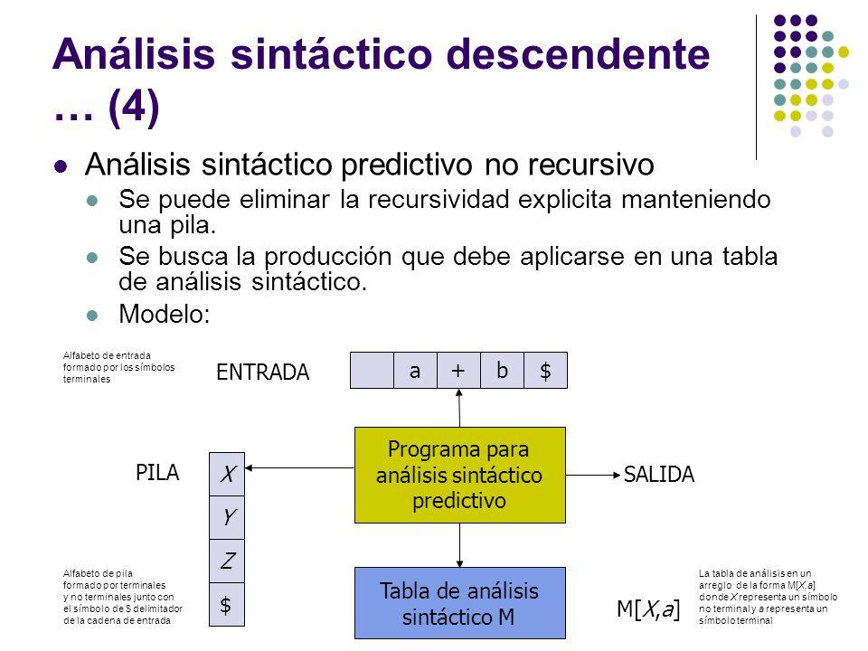 Análisis sintáctico descendente … (4)