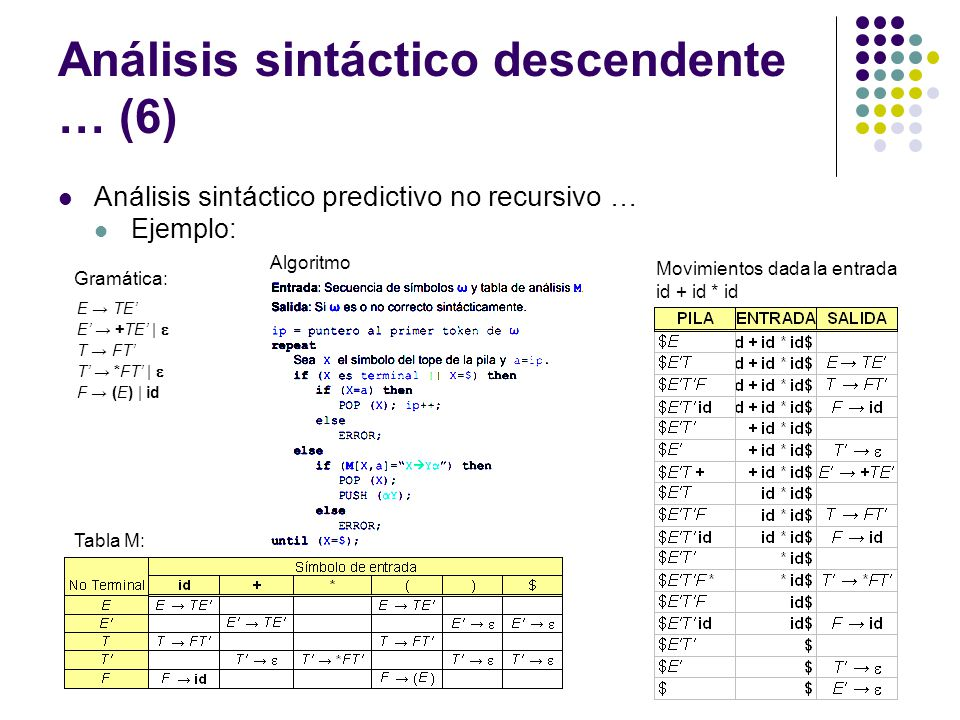 Análisis sintáctico descendente … (6)