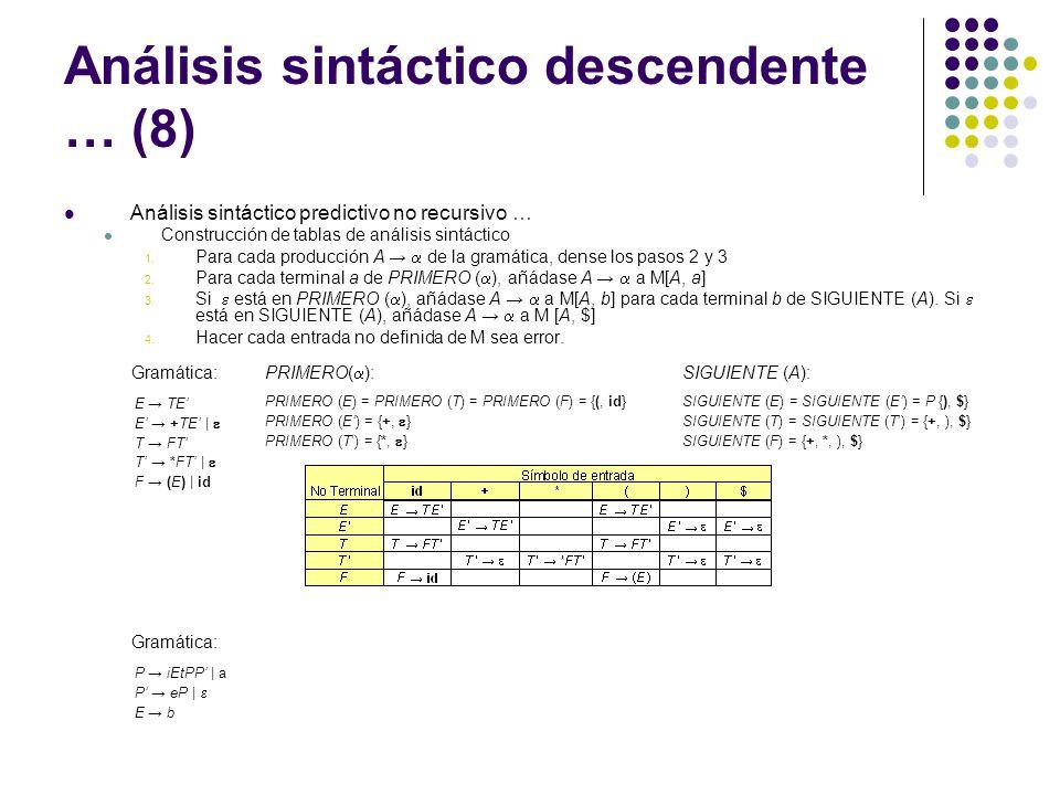 Análisis sintáctico descendente … (8)