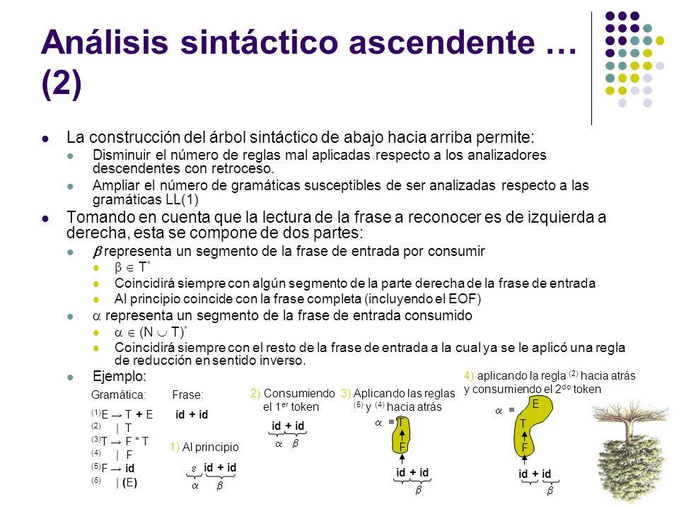 Análisis sintáctico ascendente … (2)