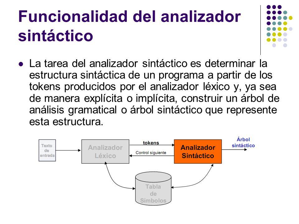 Funcionalidad del analizador sintáctico