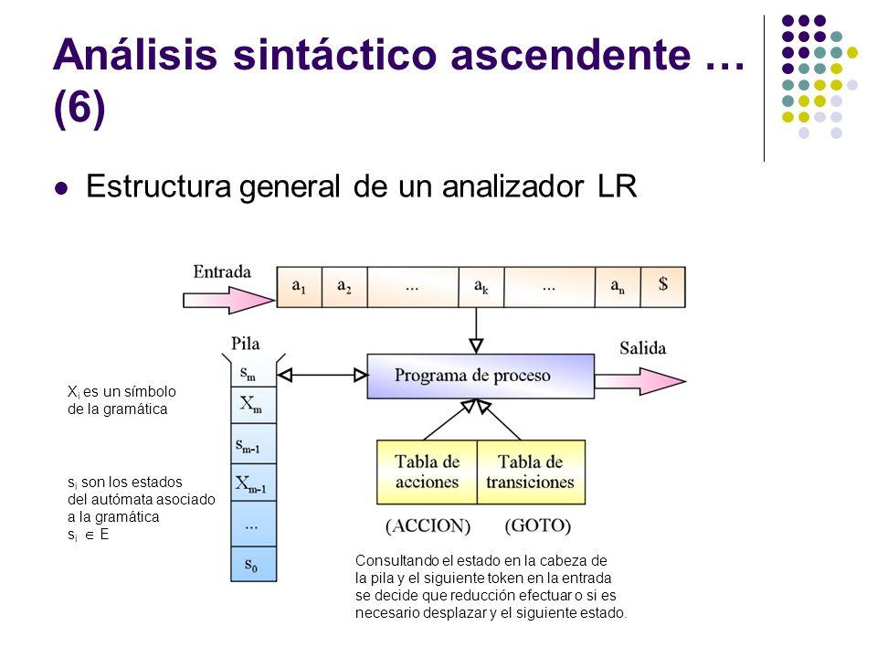Análisis sintáctico ascendente … (6)