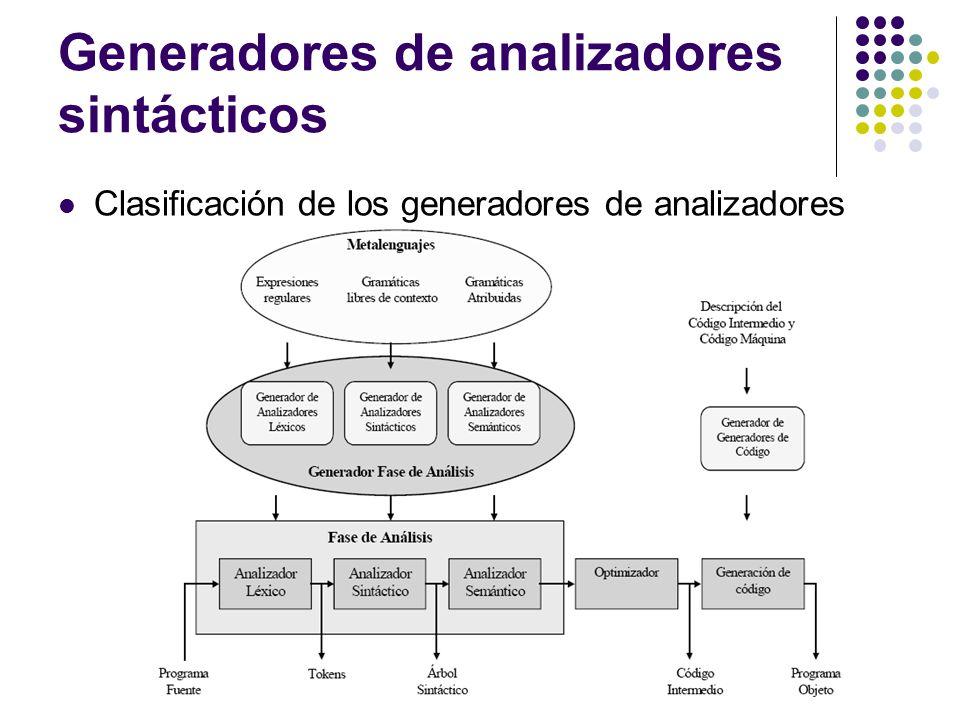 Generadores de analizadores sintácticos