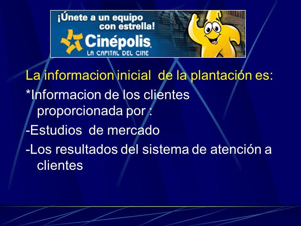 La informacion inicial de la plantación es: