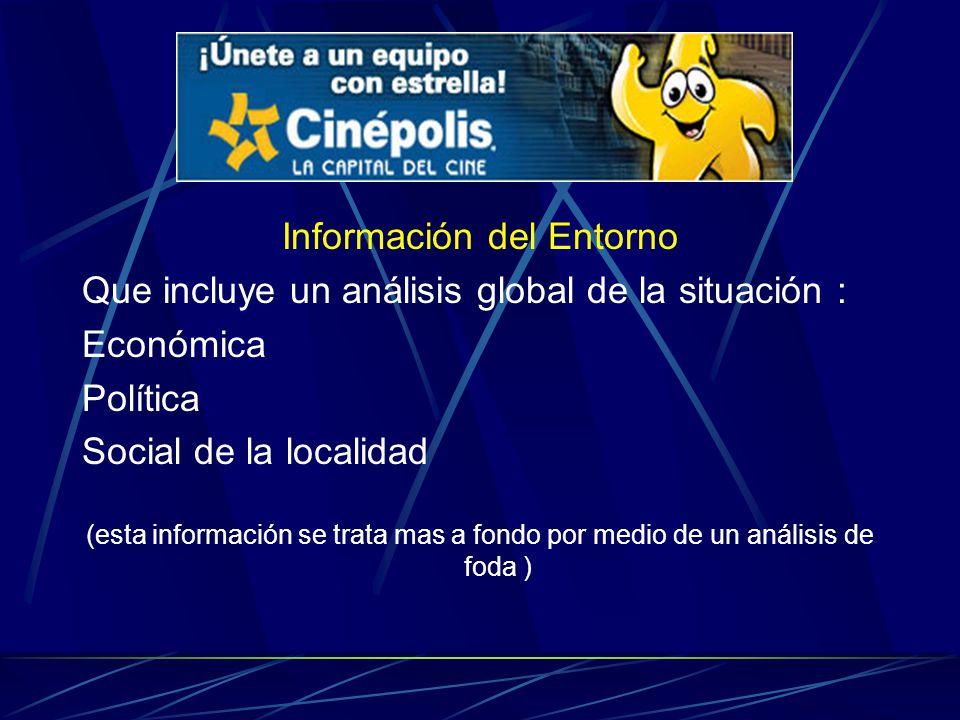 Información del Entorno