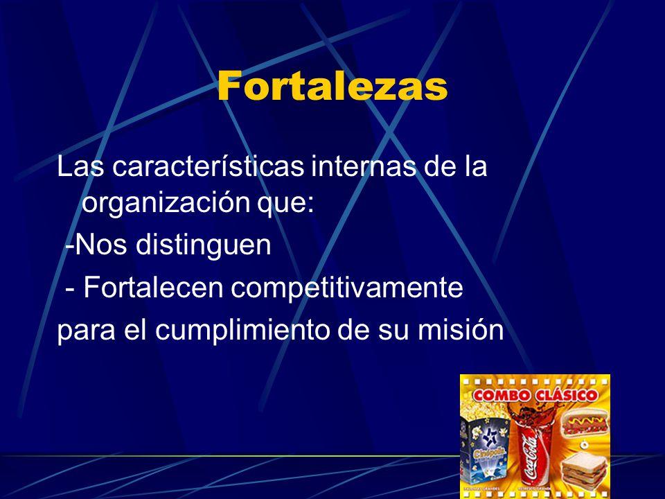 Fortalezas Las características internas de la organización que: