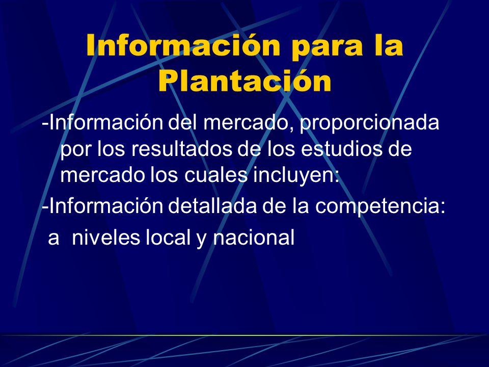 Información para la Plantación