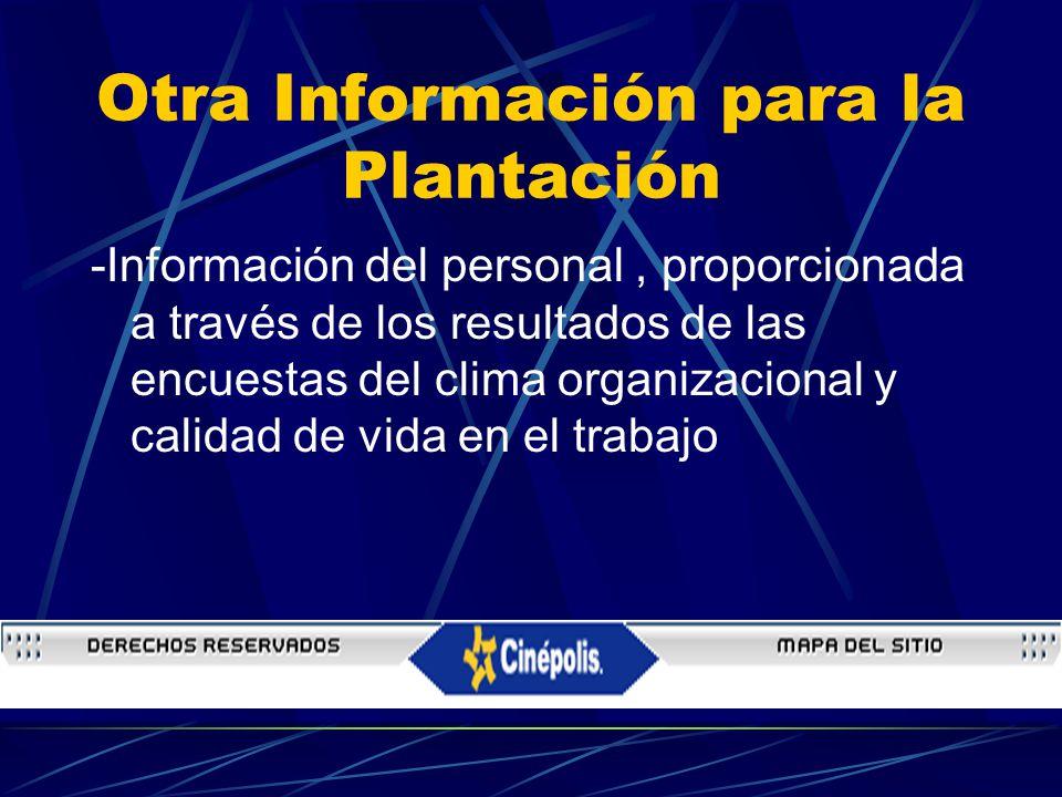 Otra Información para la Plantación