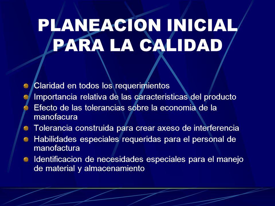 PLANEACION INICIAL PARA LA CALIDAD