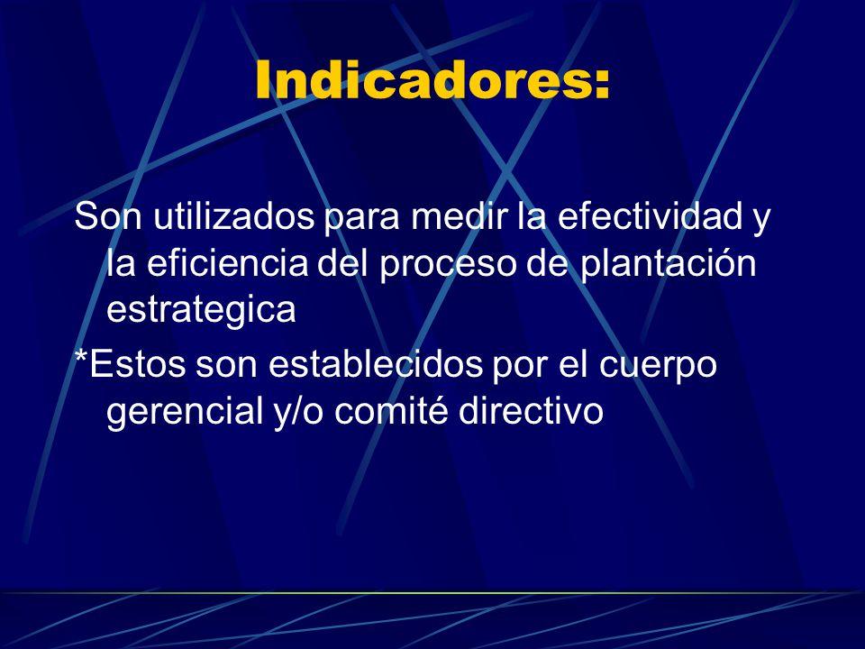 Indicadores: Son utilizados para medir la efectividad y la eficiencia del proceso de plantación estrategica.