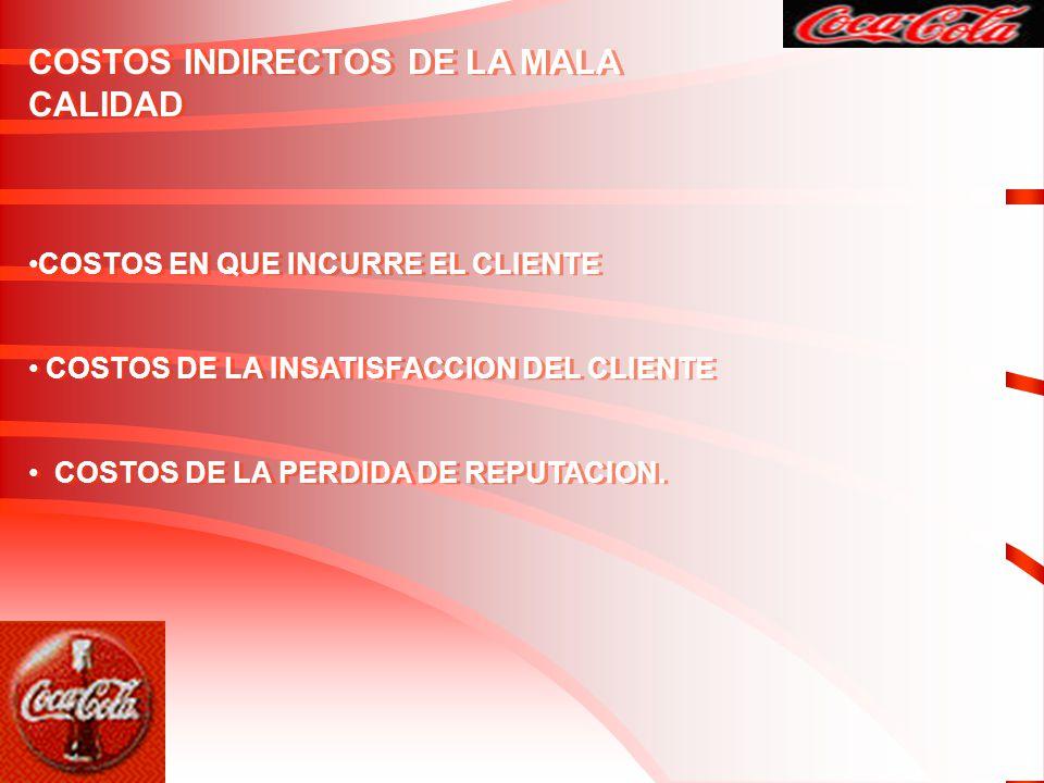 COSTOS INDIRECTOS DE LA MALA CALIDAD