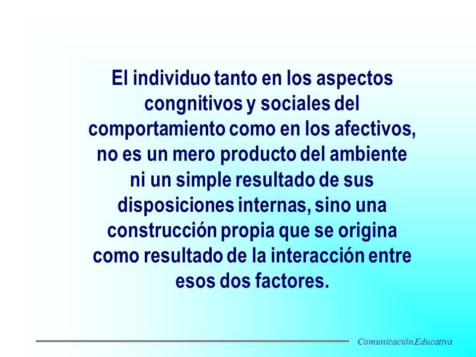 El individuo tanto en los aspectos congnitivos y sociales del comportamiento como en los afectivos, no es un mero producto del ambiente ni un simple resultado de sus disposiciones internas, sino una construcción propia que se origina como resultado de la interacción entre esos dos factores.